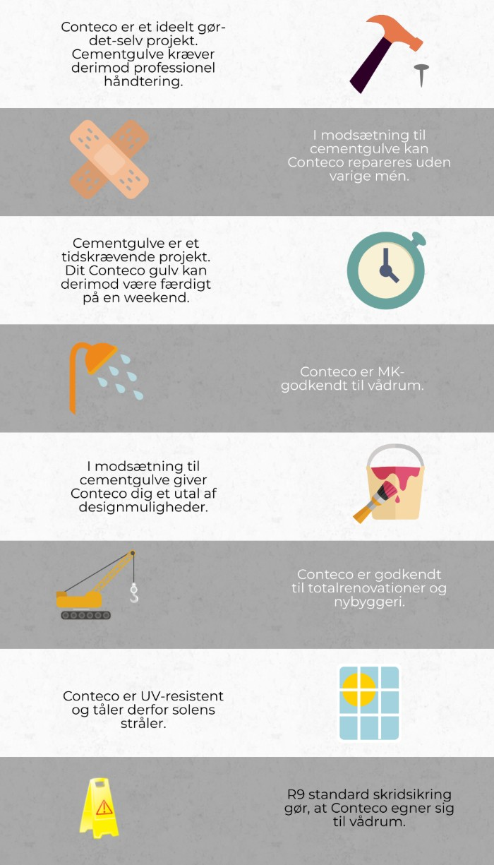 Cement versus Conteco beton infografik